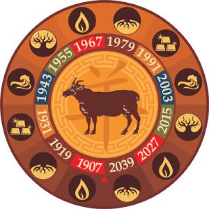 Гороскоп для козы на 2014 год