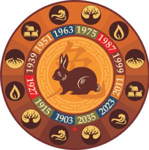 Гороскоп для кролика на 2014 год