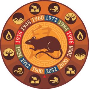 Гороскоп для крыс на 2014 год