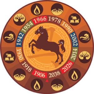 Гороскоп для лошади на 2014 год