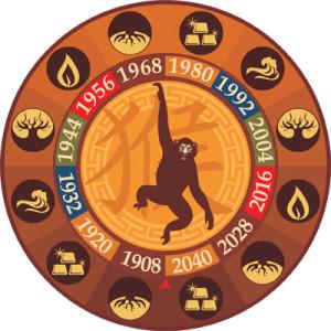Гороскоп для обезьян на 2014 год