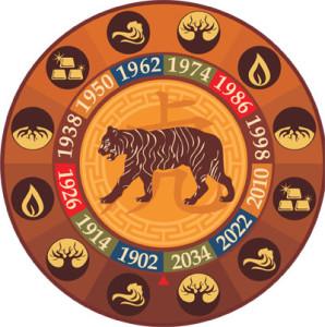 Гороскоп для тигров на 2014 год