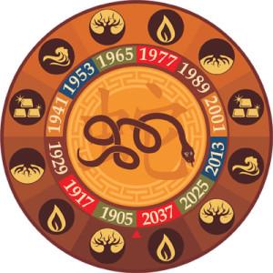 Гороскоп для змеи на 2014 год